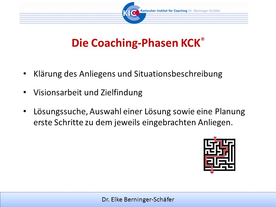 Die Coaching-Phasen KCK®