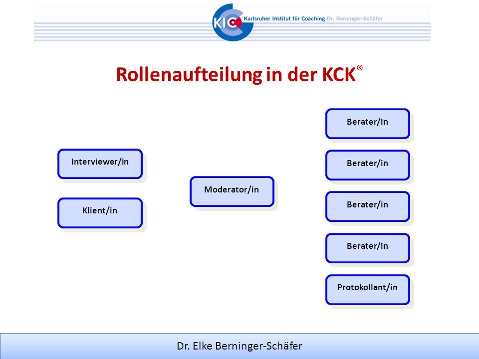Rollenaufteilung in der KCK®