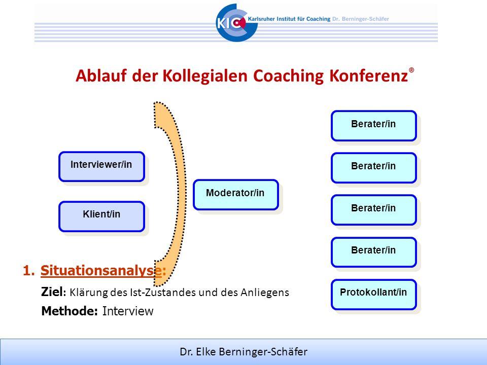 Ablauf der Kollegialen Coaching Konferenz®