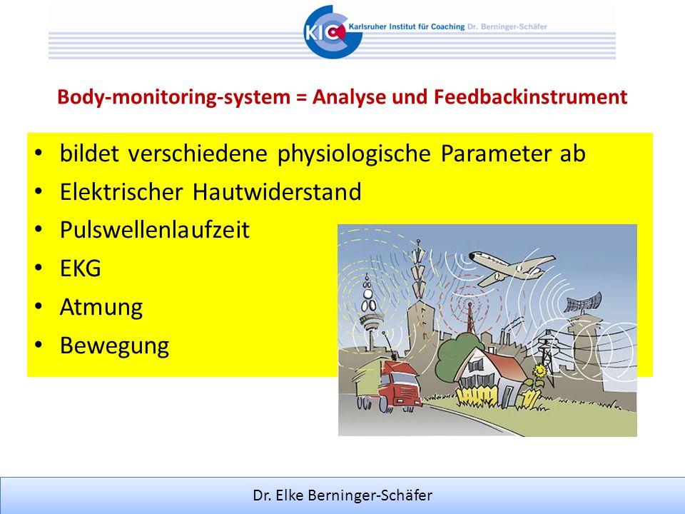 Body-monitoring-system = Analyse und Feedbackinstrument