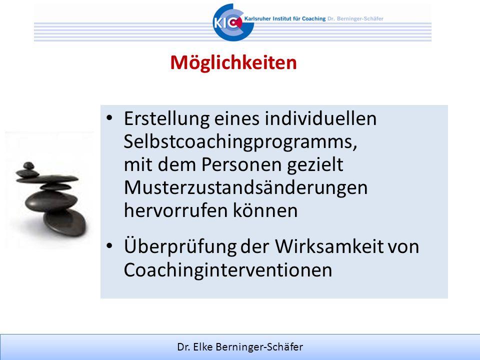 Möglichkeiten Erstellung eines individuellen Selbstcoachingprogramms, mit dem Personen gezielt Musterzustandsänderungen hervorrufen können.