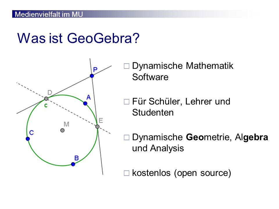 Was ist GeoGebra Dynamische Mathematik Software