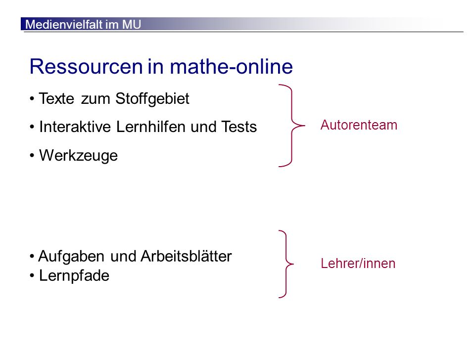 Ressourcen in mathe-online