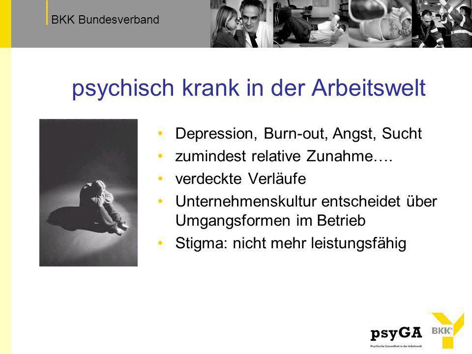 psychisch krank in der Arbeitswelt