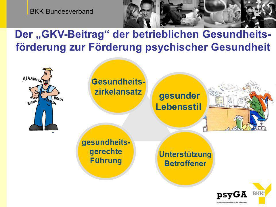 """Der """"GKV-Beitrag der betrieblichen Gesundheits-förderung zur Förderung psychischer Gesundheit"""