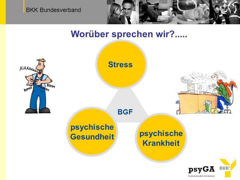 Worüber sprechen wir ..... Stress psychische Gesundheit psychische