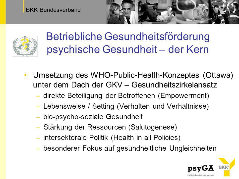 Betriebliche Gesundheitsförderung psychische Gesundheit – der Kern
