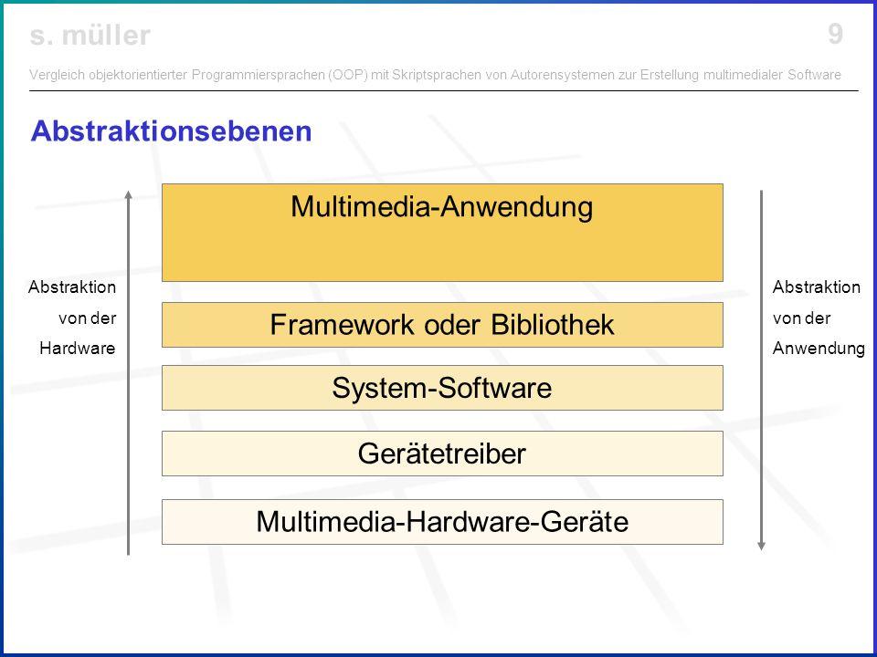 Multimedia-Anwendung