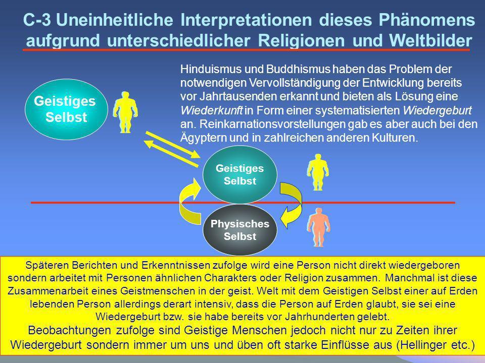 C-3 Uneinheitliche Interpretationen dieses Phänomens aufgrund unterschiedlicher Religionen und Weltbilder