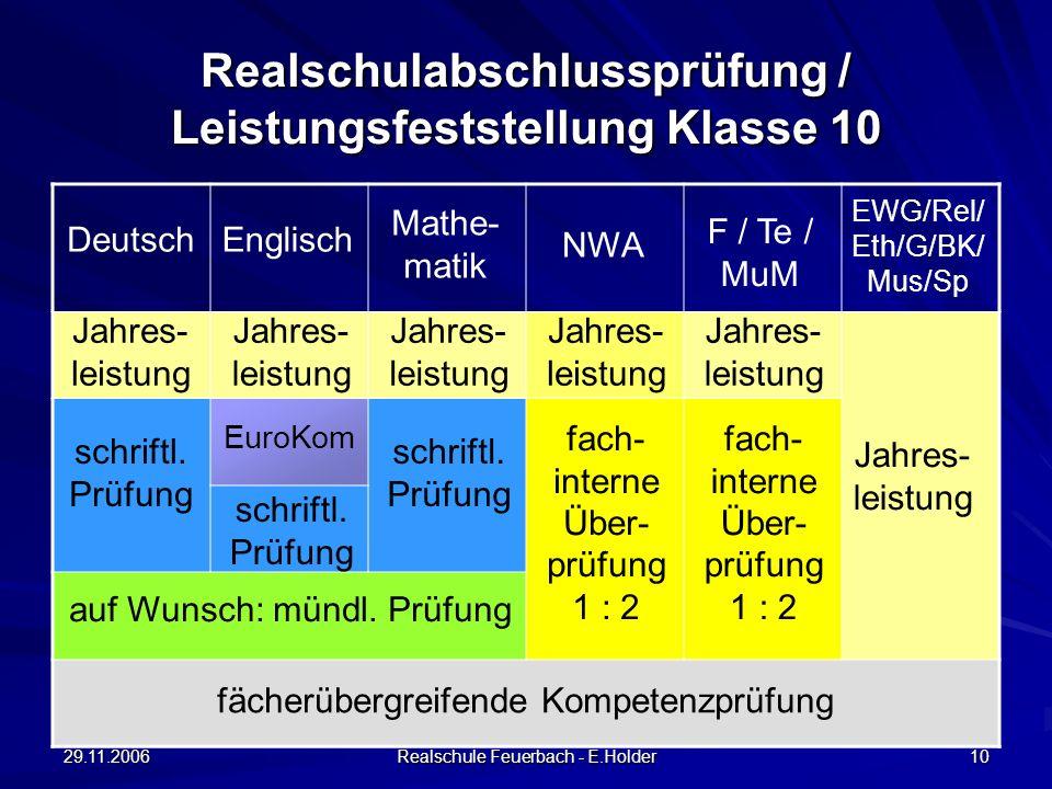 Realschulabschlussprüfung / Leistungsfeststellung Klasse 10