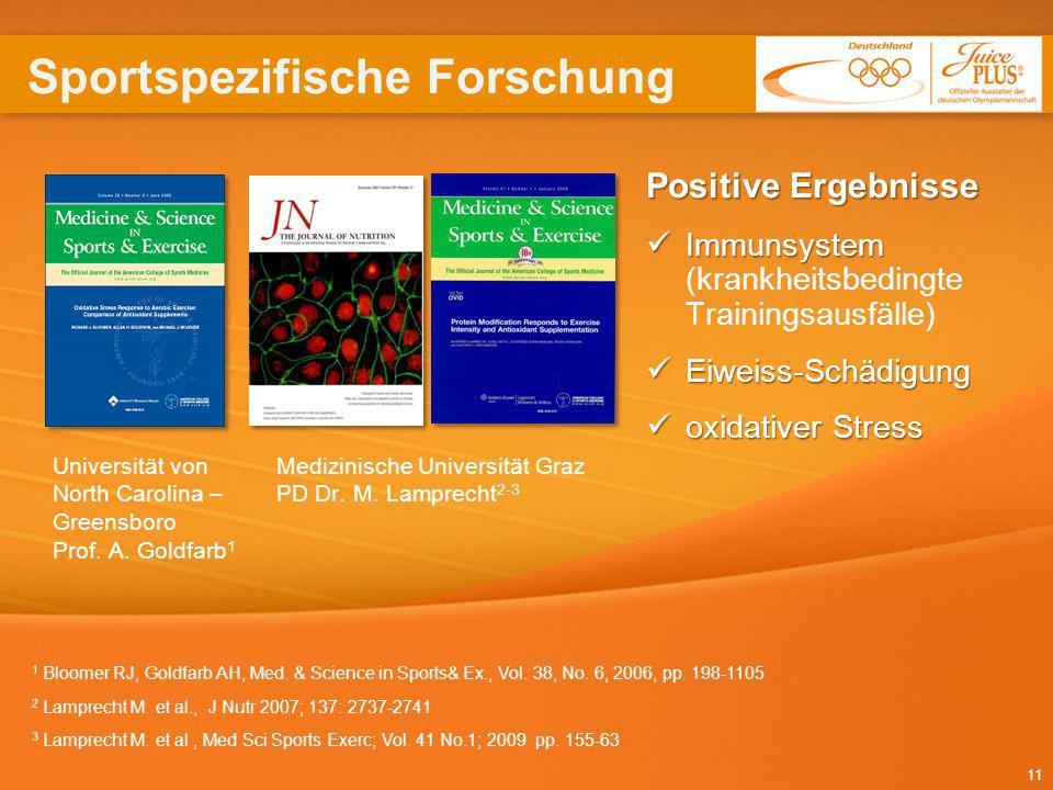 Sportspezifische Forschung