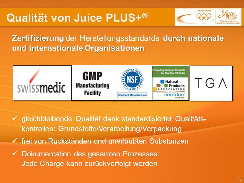 Qualität von Juice PLUS+®