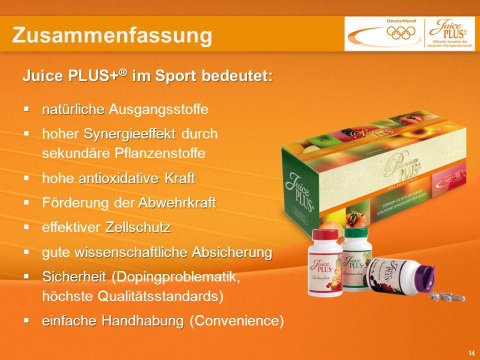 Zusammenfassung Juice PLUS+® im Sport bedeutet:
