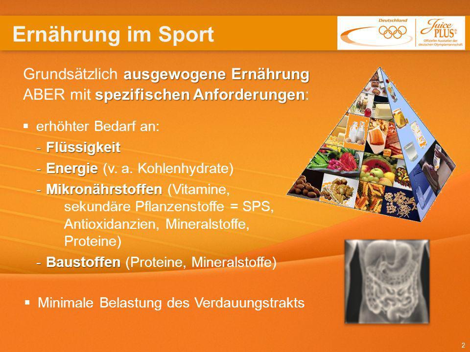 Ernährung im Sport Grundsätzlich ausgewogene Ernährung ABER mit spezifischen Anforderungen: erhöhter Bedarf an: