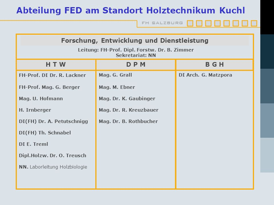 Abteilung FED am Standort Holztechnikum Kuchl