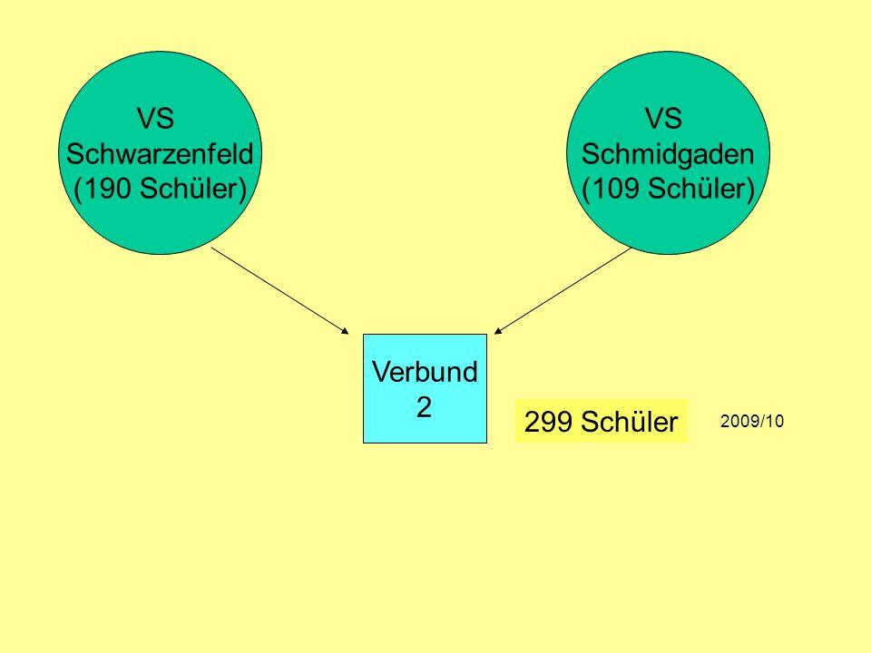 VS Schwarzenfeld (190 Schüler) VS Schmidgaden (109 Schüler) Verbund 2