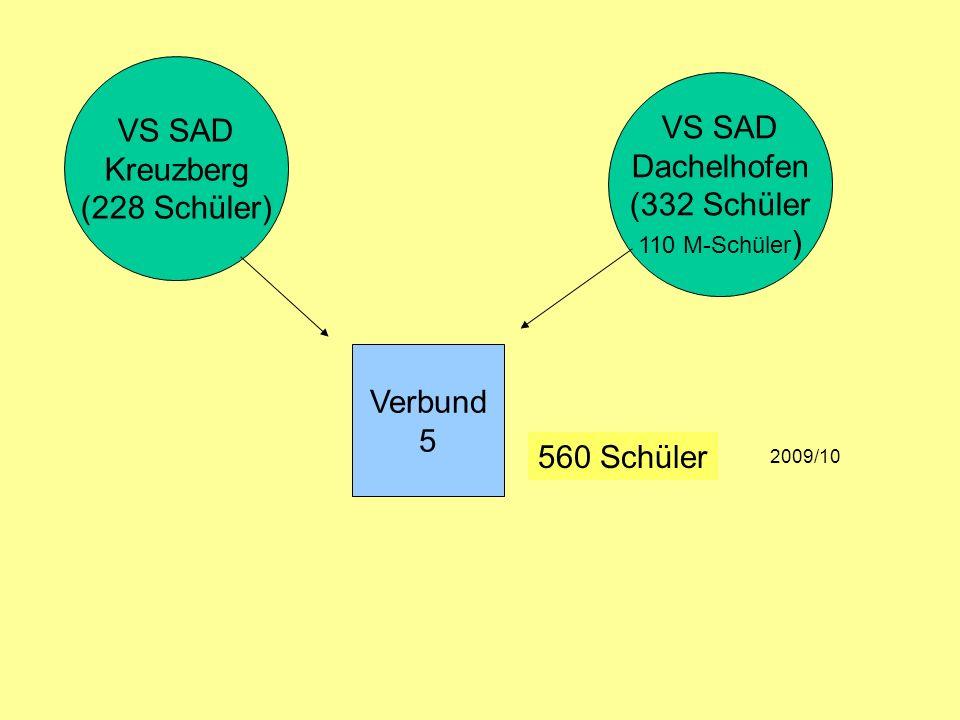 VS SAD VS SAD Kreuzberg Dachelhofen (228 Schüler) (332 Schüler Verbund
