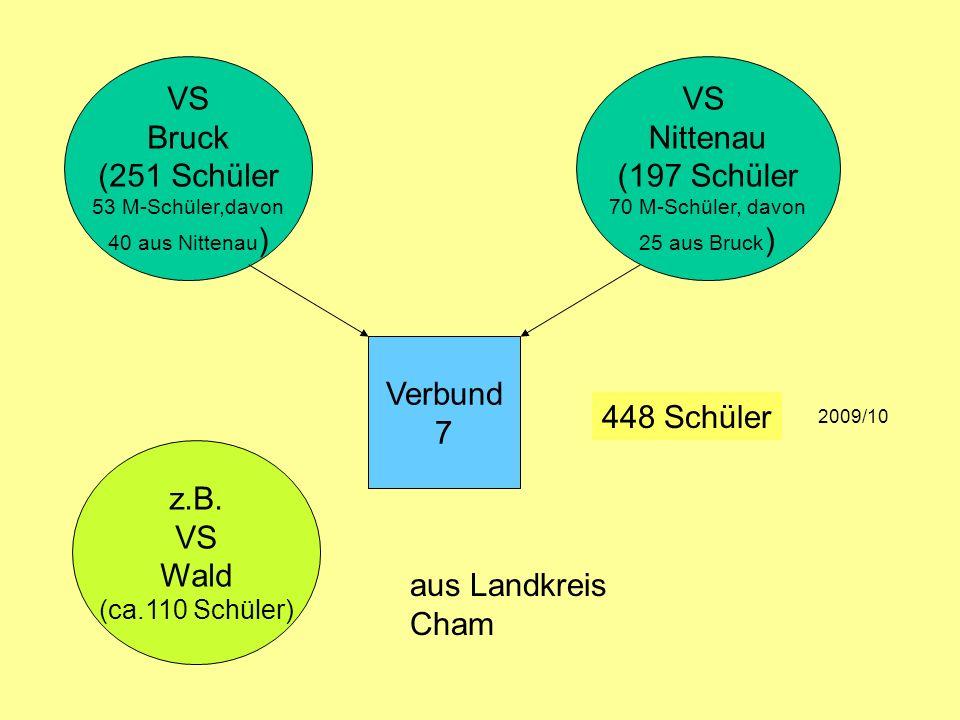 VS Bruck (251 Schüler VS Nittenau (197 Schüler Verbund 7 448 Schüler