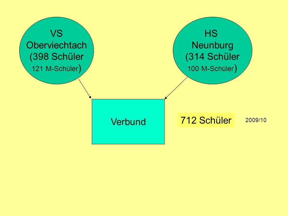 VS Oberviechtach (398 Schüler HS Neunburg (314 Schüler Verbund