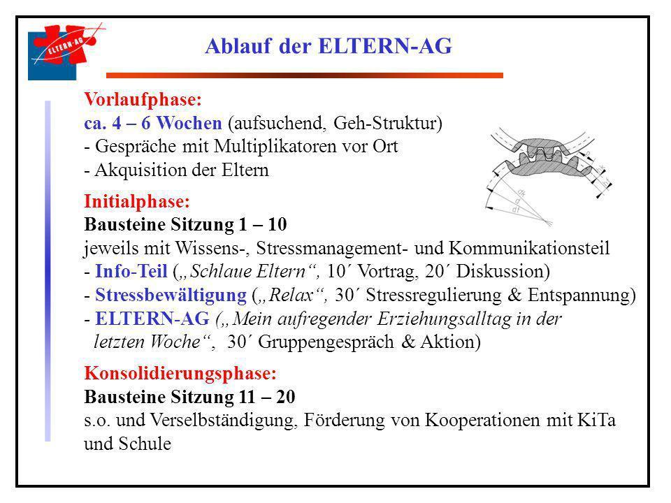 Ablauf der ELTERN-AG Vorlaufphase: