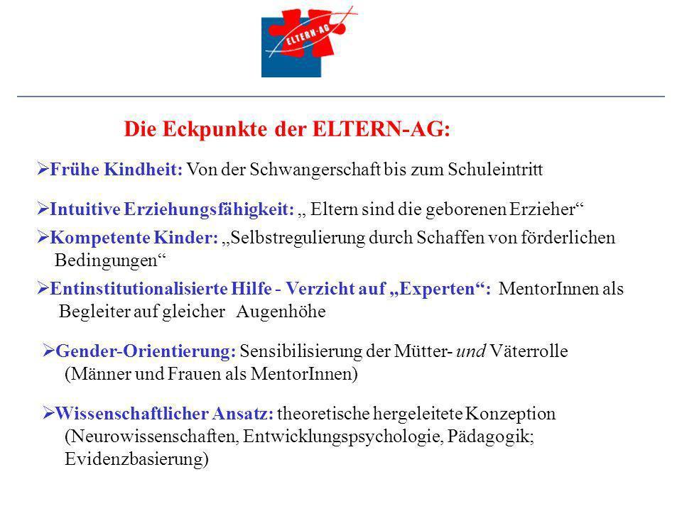 Die Eckpunkte der ELTERN-AG:
