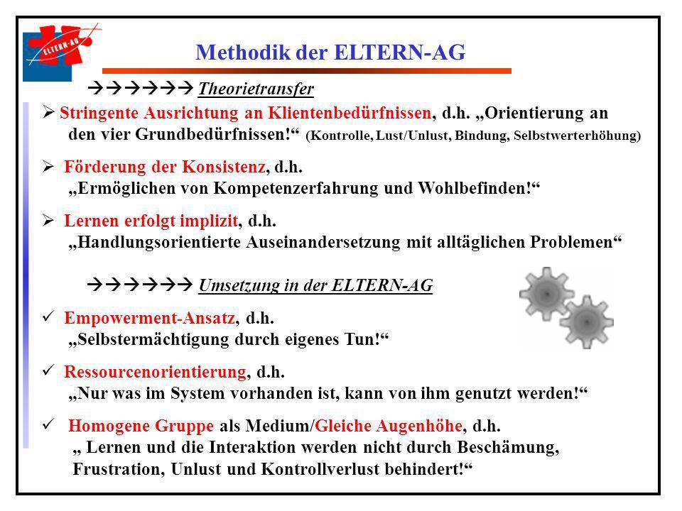 Methodik der ELTERN-AG