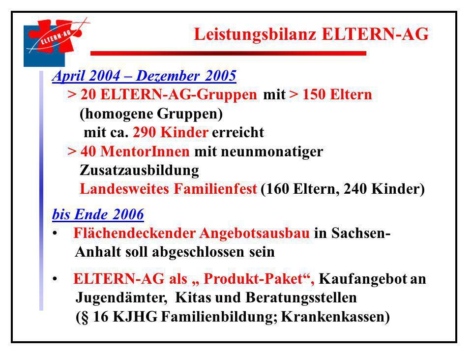 Leistungsbilanz ELTERN-AG