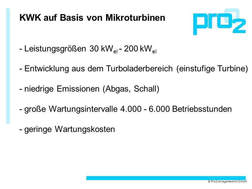 KWK auf Basis von Mikroturbinen