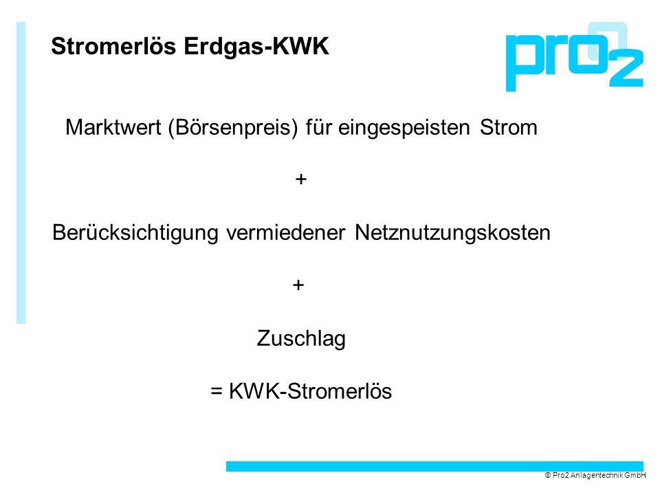 Stromerlös Erdgas-KWK