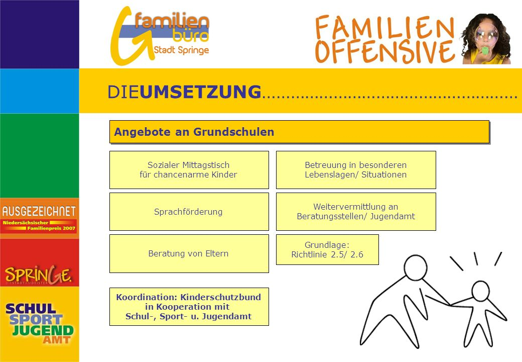 Koordination: Kinderschutzbund Schul-, Sport- u. Jugendamt