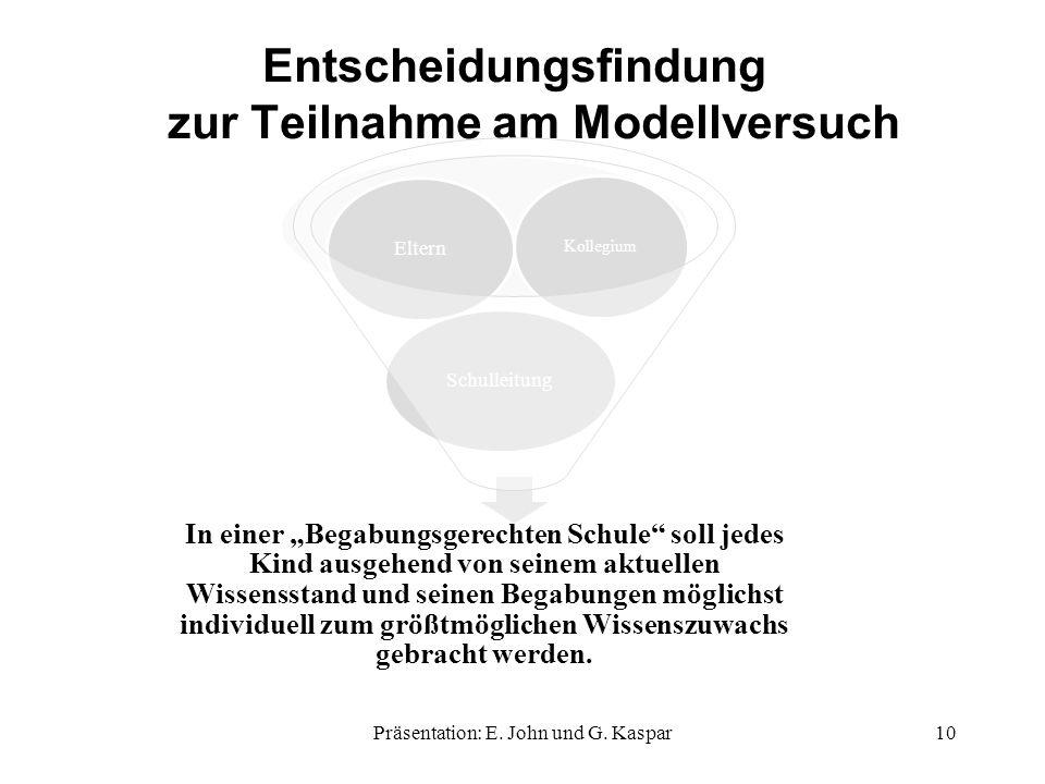 Entscheidungsfindung zur Teilnahme am Modellversuch