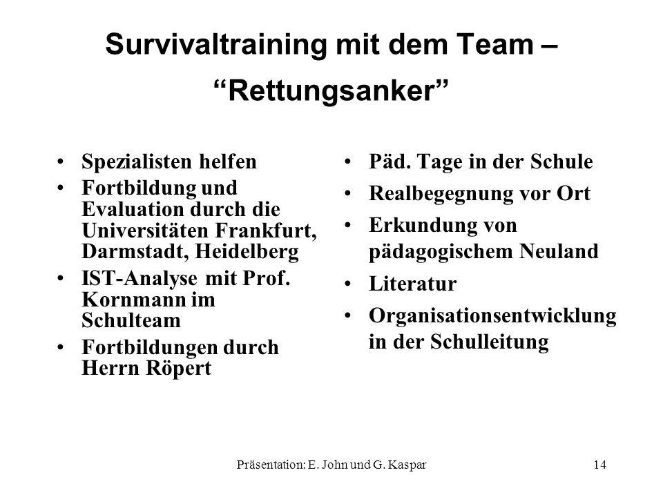 Survivaltraining mit dem Team – Rettungsanker