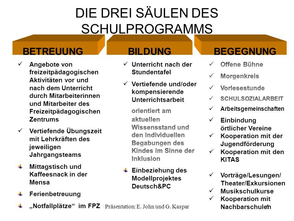 DIE DREI SÄULEN DES SCHULPROGRAMMS