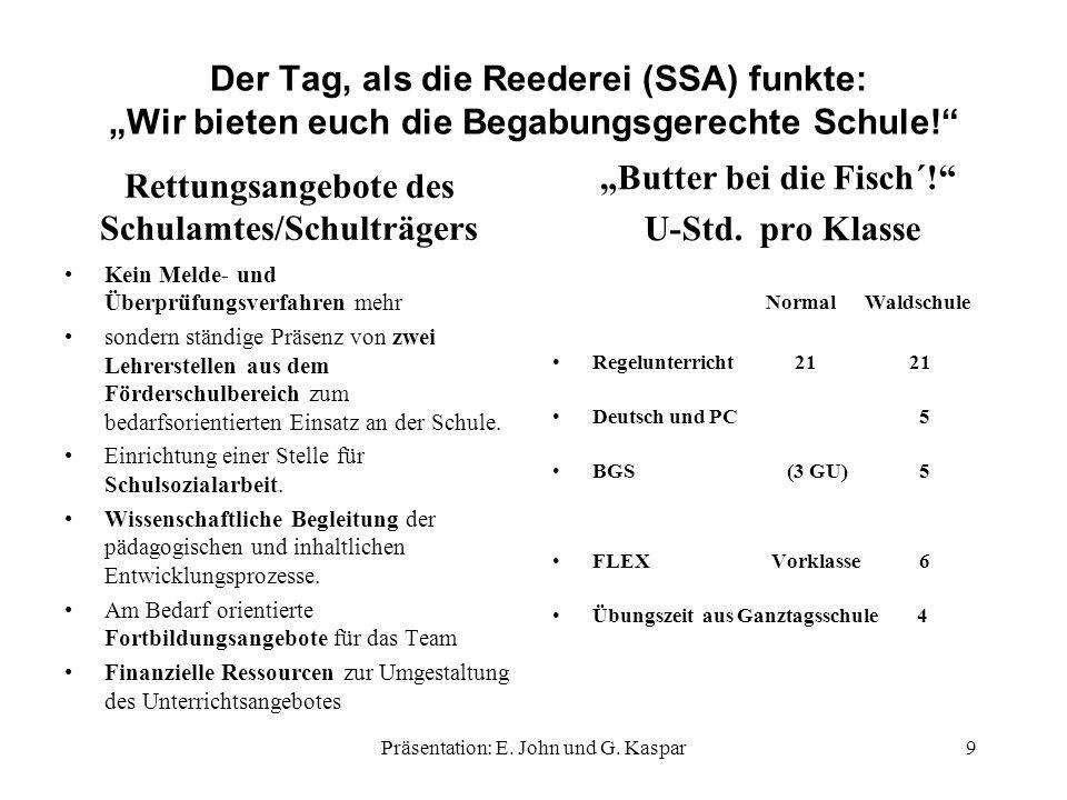 """""""Butter bei die Fisch´! Rettungsangebote des Schulamtes/Schulträgers"""