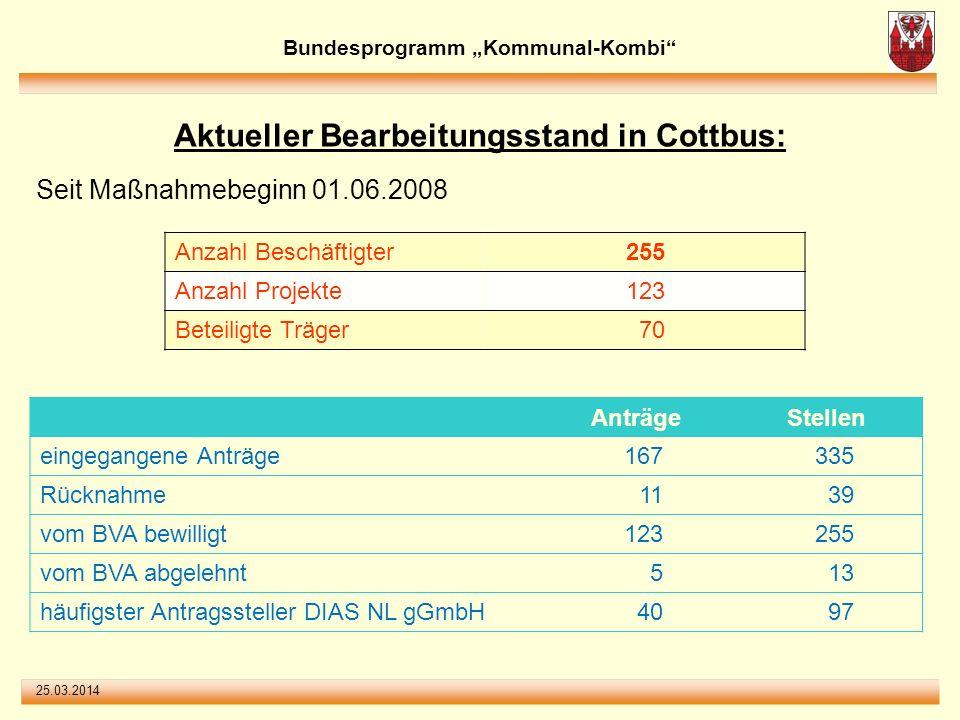 """Bundesprogramm """"Kommunal-Kombi"""