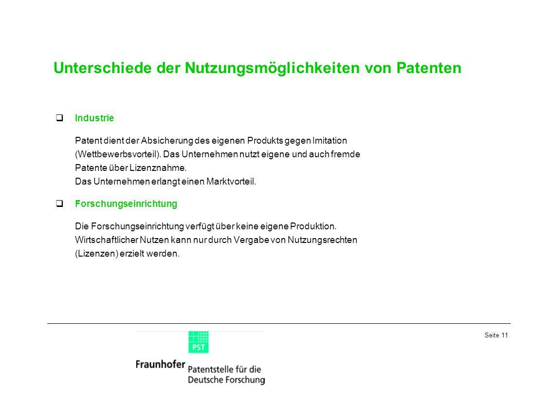 Unterschiede der Nutzungsmöglichkeiten von Patenten