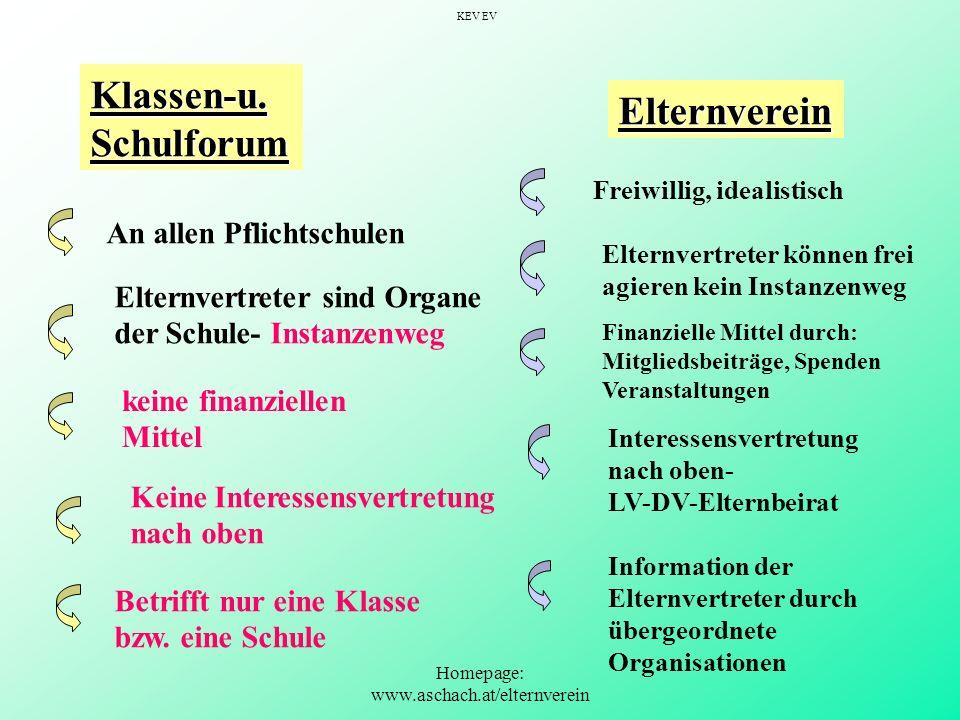 Homepage: www.aschach.at/elternverein