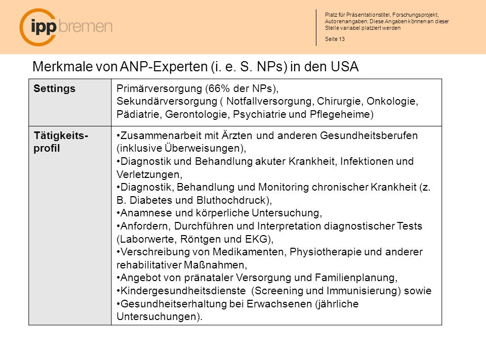 Merkmale von ANP-Experten (i. e. S. NPs) in den USA
