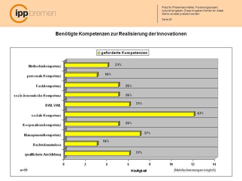 Benötigte Kompetenzen zur Realisierung der Innovationen