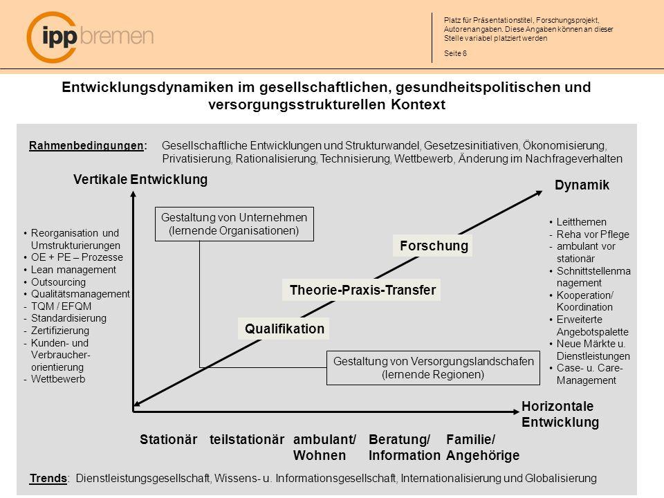 versorgungsstrukturellen Kontext