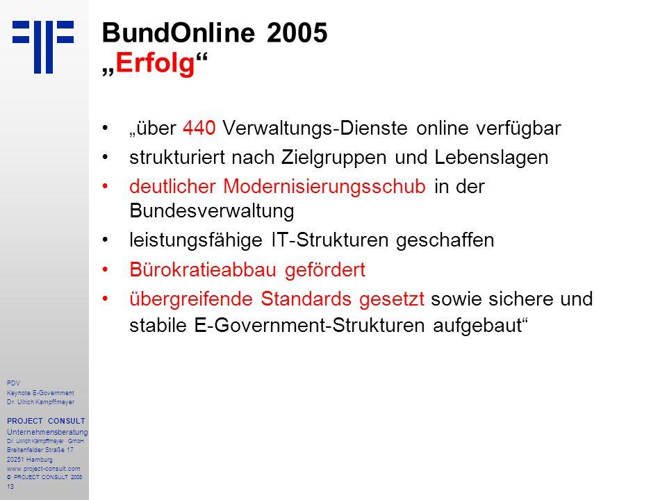 """BundOnline 2005 """"Erfolg """"über 440 Verwaltungs-Dienste online verfügbar. strukturiert nach Zielgruppen und Lebenslagen."""