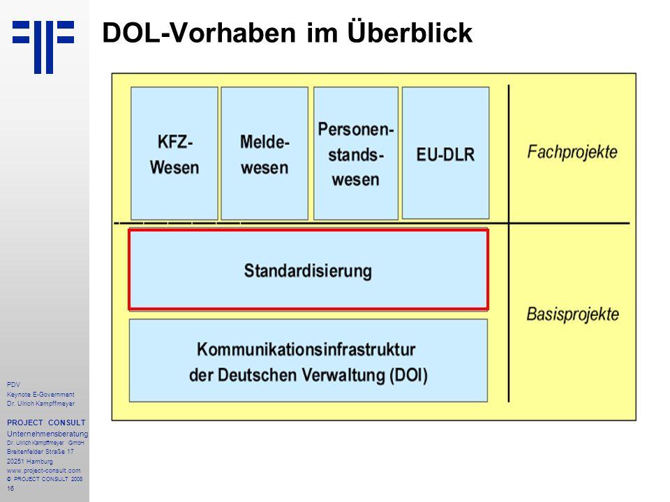 DOL-Vorhaben im Überblick