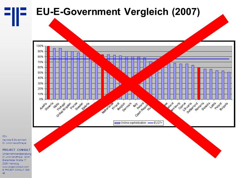 EU-E-Government Vergleich (2007)