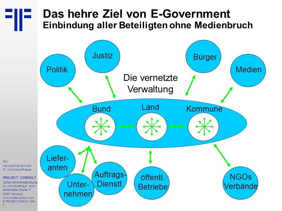 Die vernetzte Verwaltung