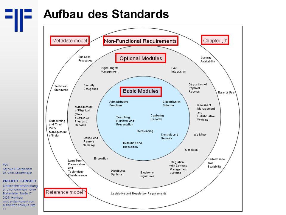 Aufbau des Standards PROJECT CONSULT Unternehmensberatung PDV