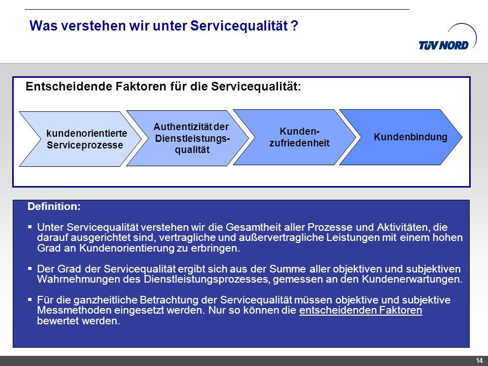 Was verstehen wir unter Servicequalität