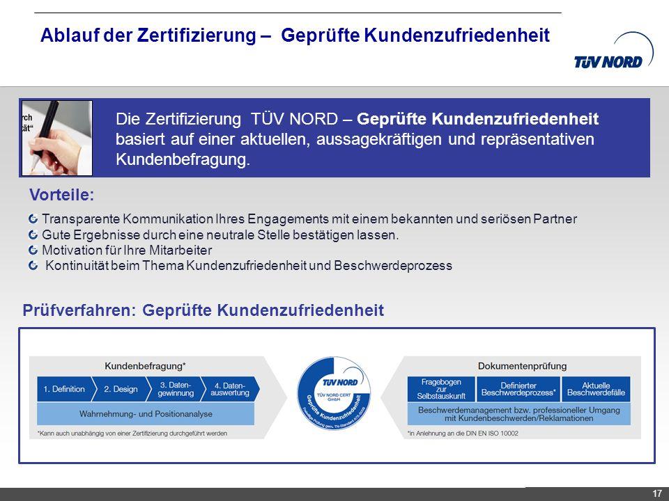 Ablauf der Zertifizierung – Geprüfte Kundenzufriedenheit