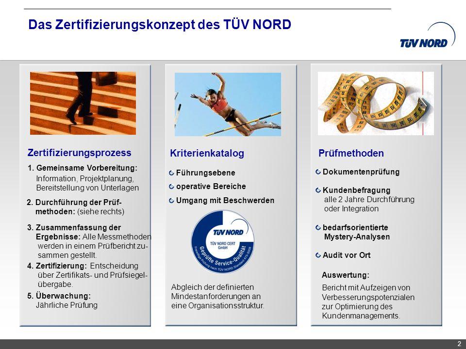 Das Zertifizierungskonzept des TÜV NORD