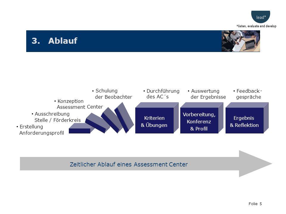 Zeitlicher Ablauf eines Assessment Center