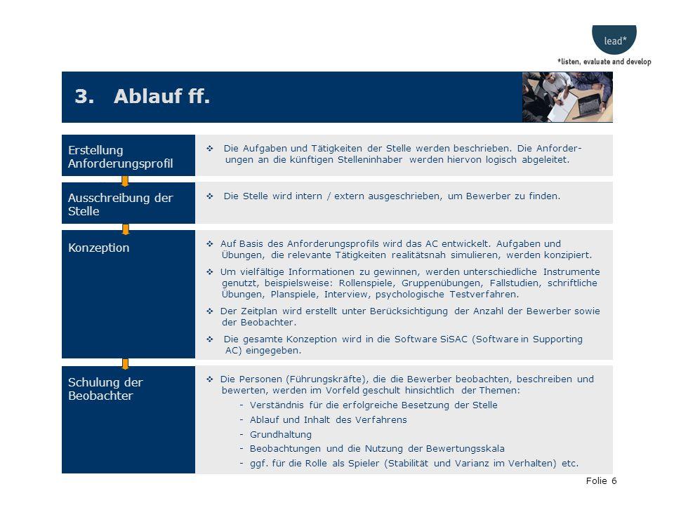 3. Ablauf ff. Erstellung Anforderungsprofil Ausschreibung der Stelle